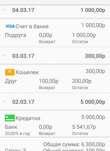 Домашняя бухгалтерия счета