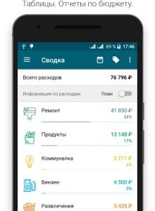KeepFinance: учет расходов и доходов на Андроид